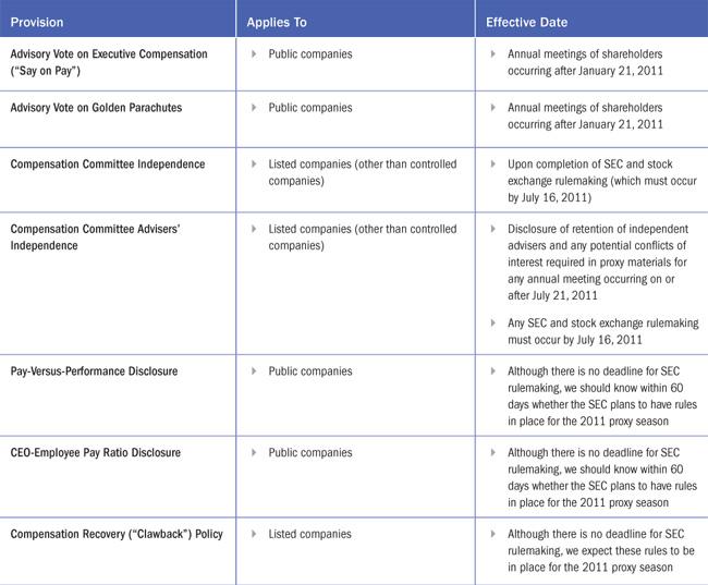 Reform Chart 1