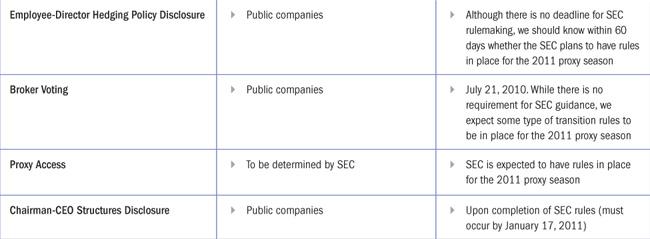 Reform Chart 2